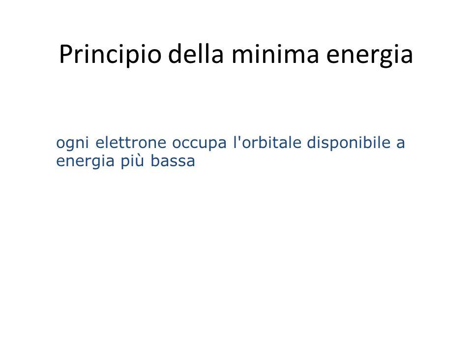 Principio della minima energia