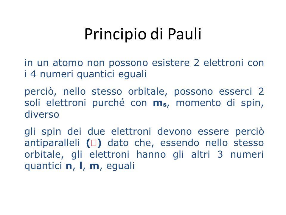 Principio di Pauli in un atomo non possono esistere 2 elettroni con i 4 numeri quantici eguali.