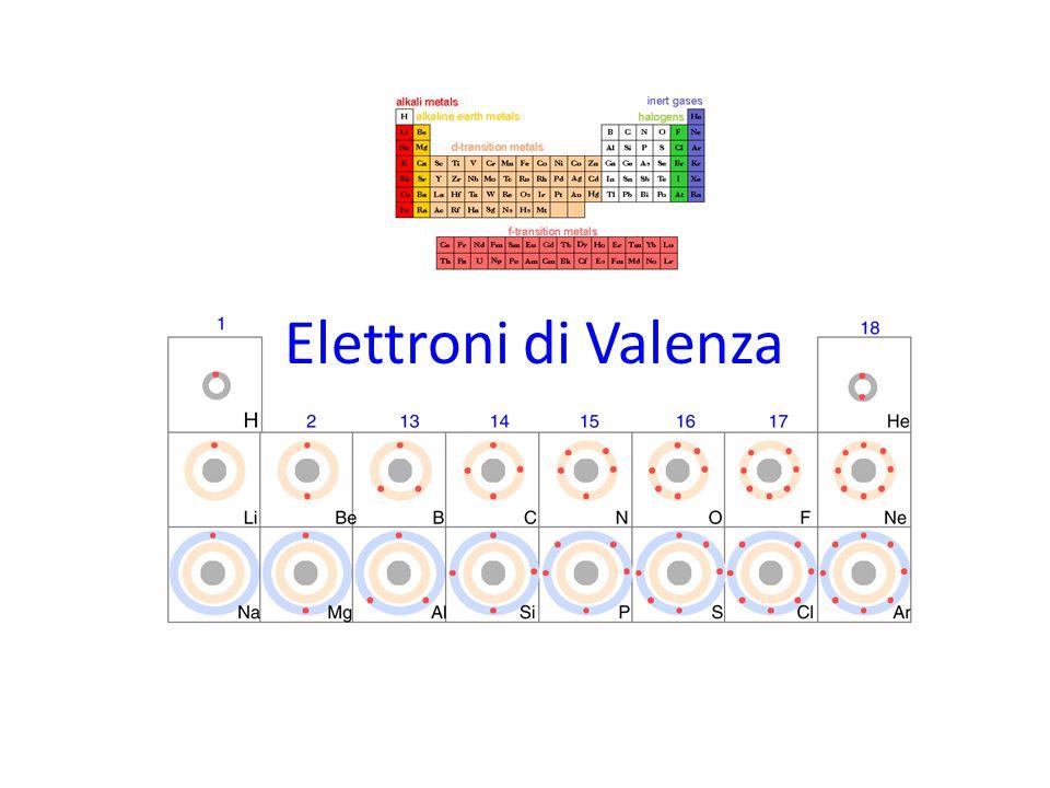 Elettroni di Valenza