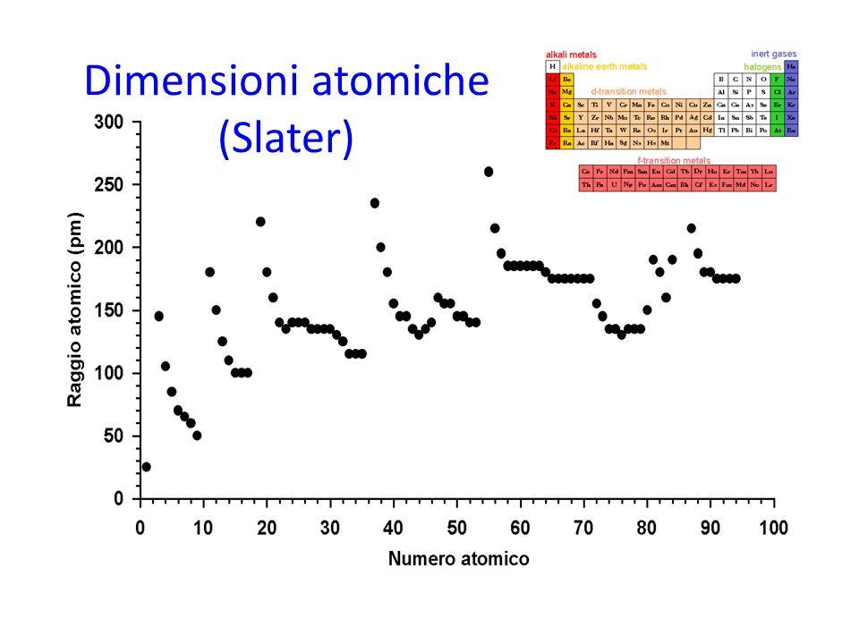 Dimensioni atomiche (Slater)
