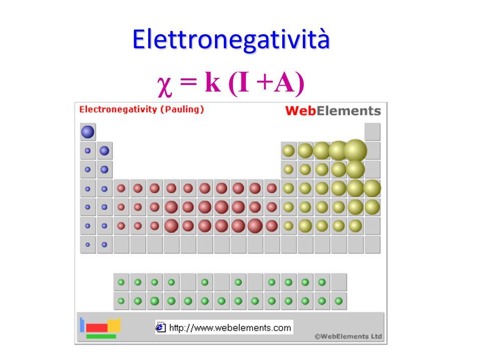 Elettronegatività  = k (I +A)