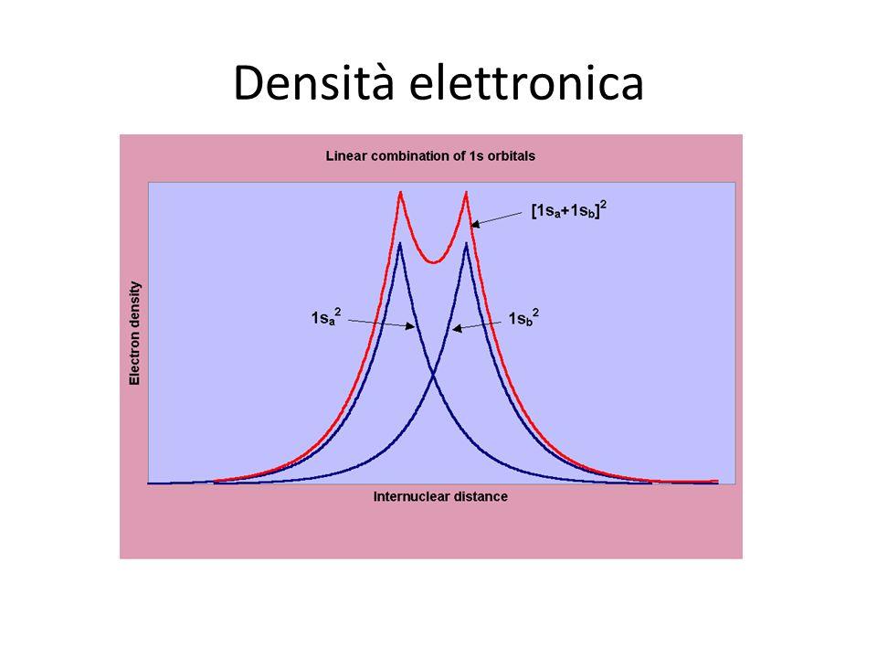 Densità elettronica