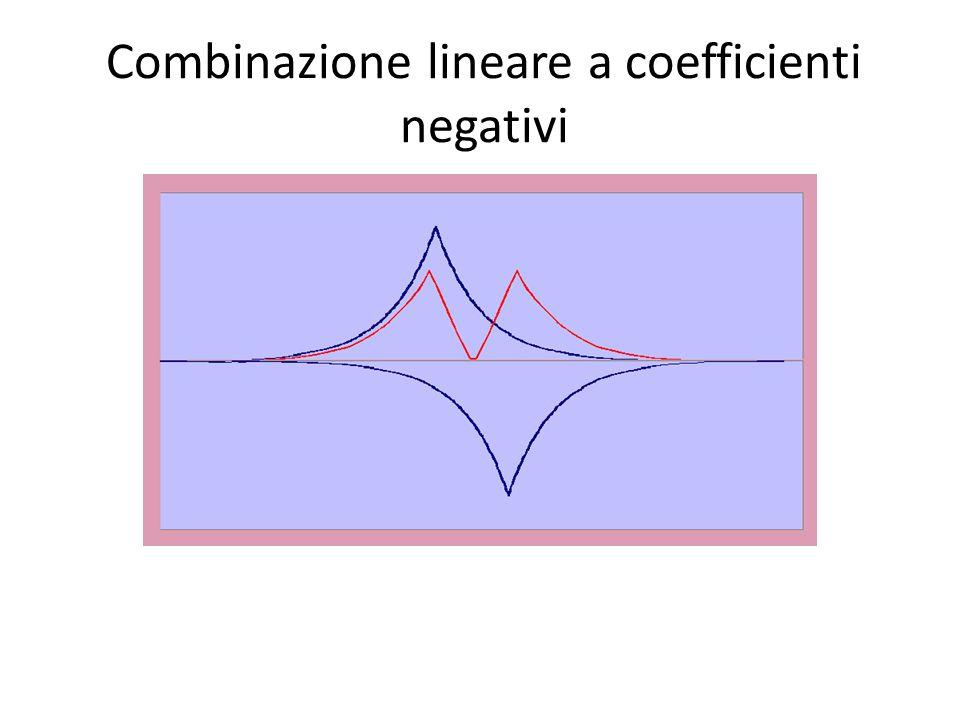 Combinazione lineare a coefficienti negativi