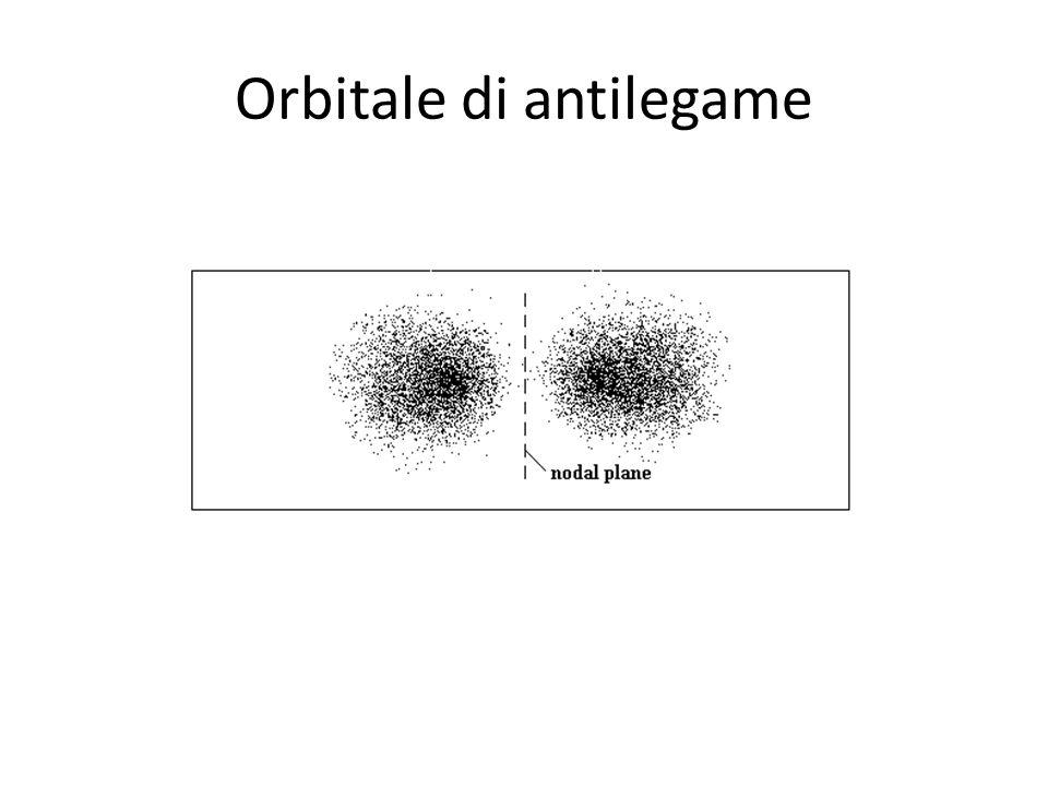 Orbitale di antilegame