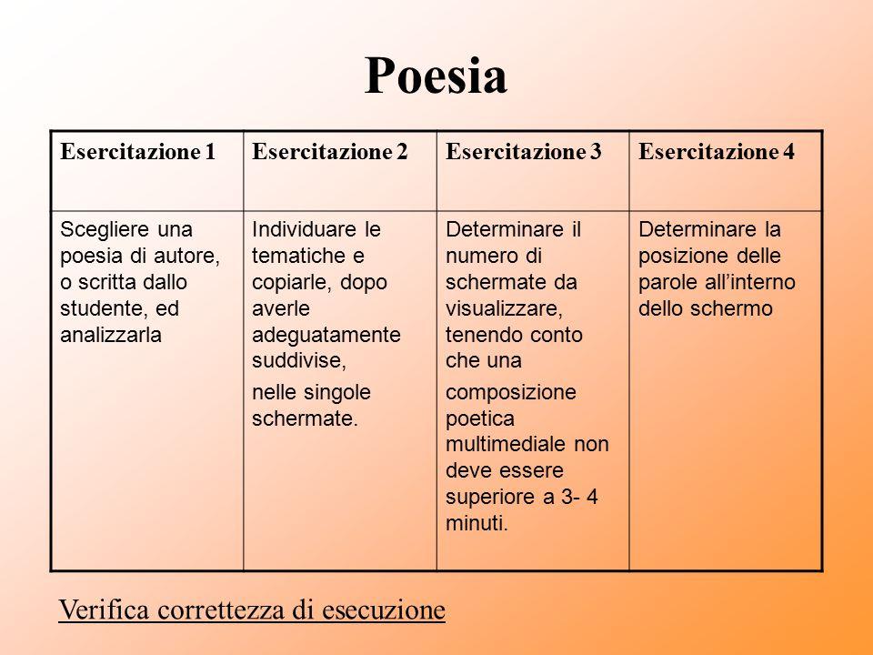 Poesia Verifica correttezza di esecuzione Esercitazione 1
