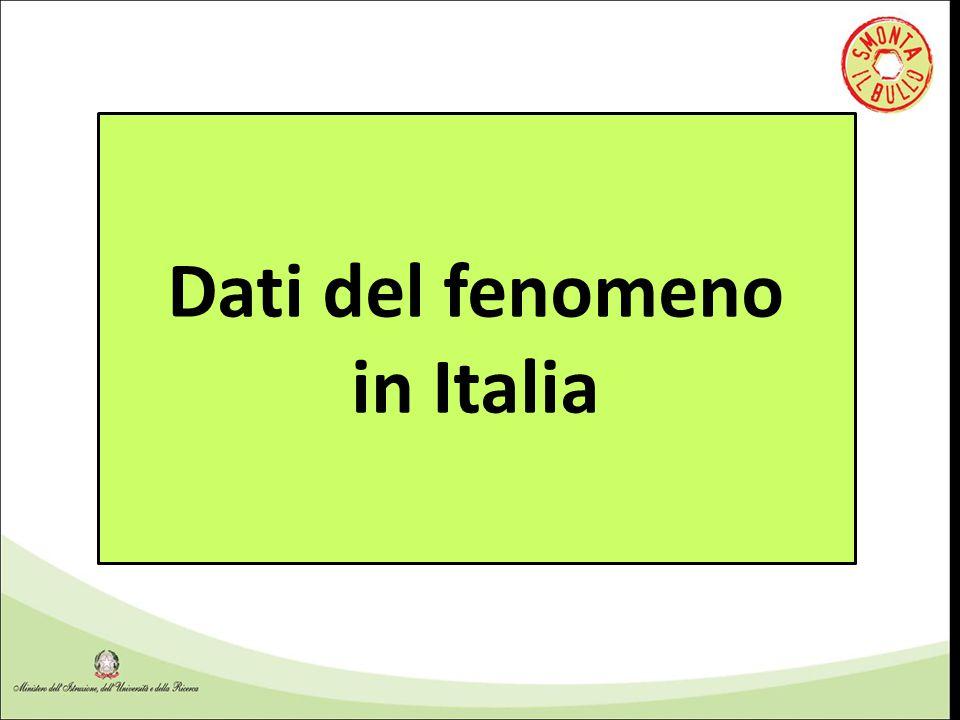 Dati del fenomeno in Italia
