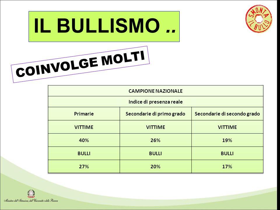 IL BULLISMO .. COINVOLGE MOLTI CAMPIONE NAZIONALE