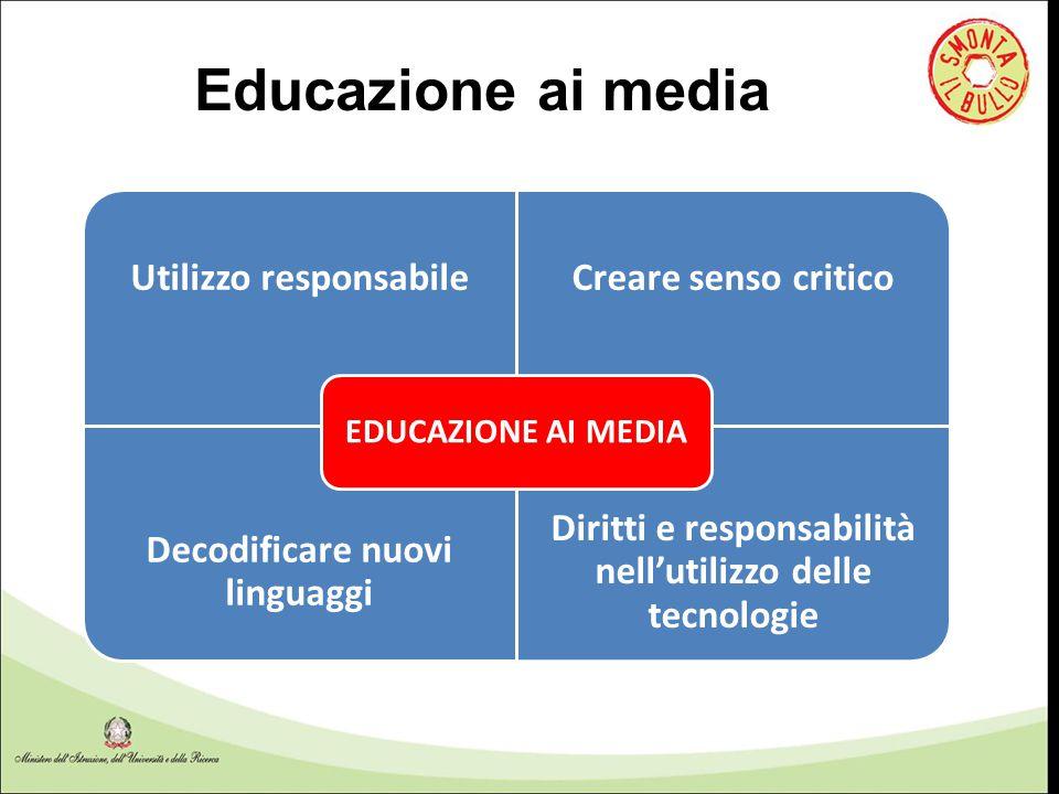 Educazione ai media EDUCAZIONE AI MEDIA Utilizzo responsabile