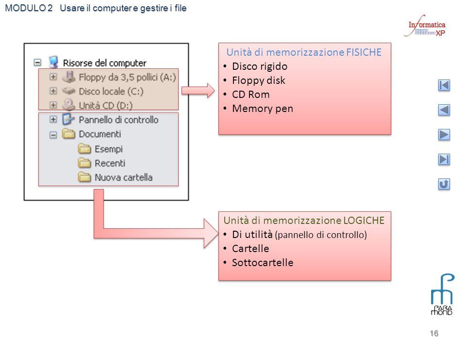 Unità di memorizzazione FISICHE Disco rigido Floppy disk CD Rom