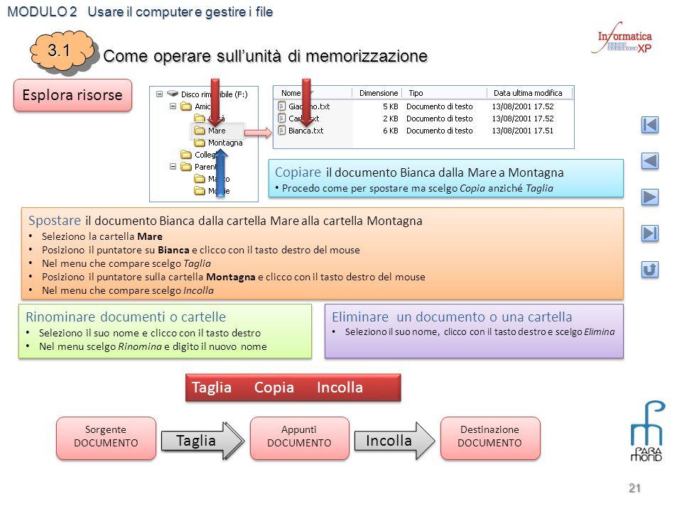 Come operare sull'unità di memorizzazione