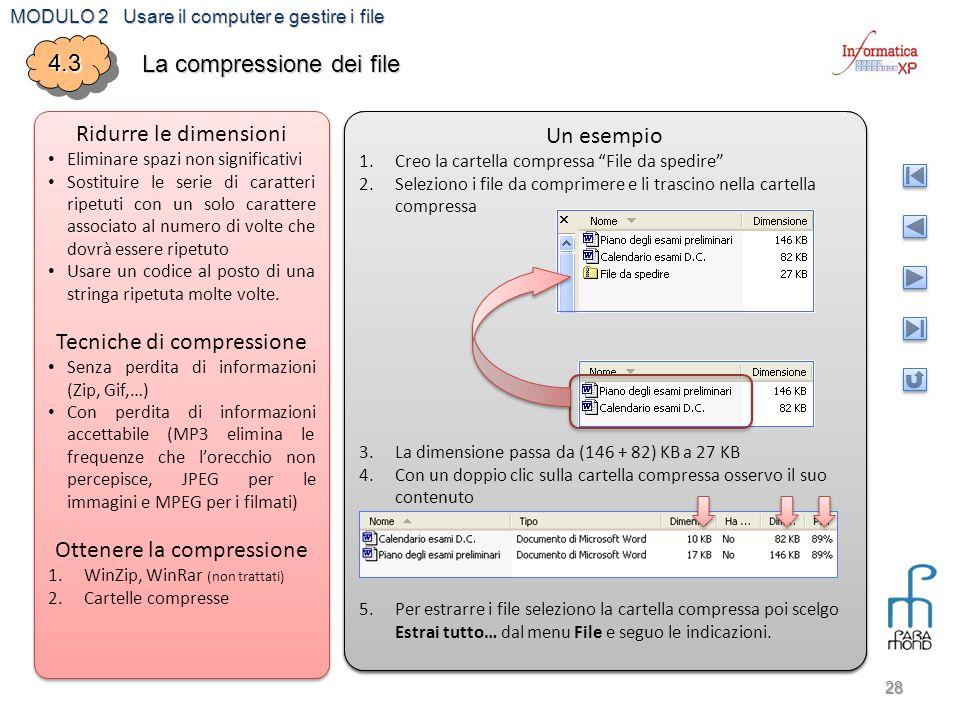 La compressione dei file