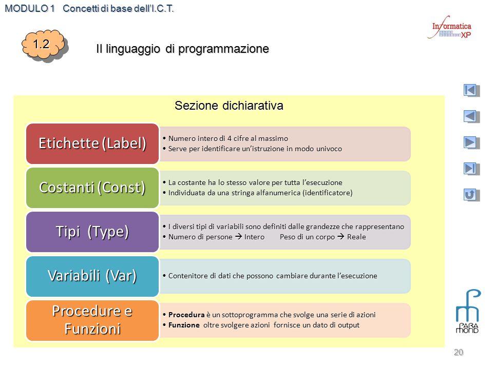 Il linguaggio di programmazione