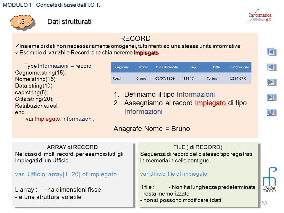 Definiamo il tipo Informazioni