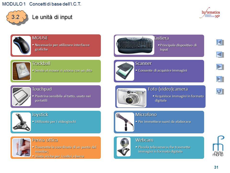 3.2 Le unità di input MOUSE Tastiera Trackball Scanner Touchpad