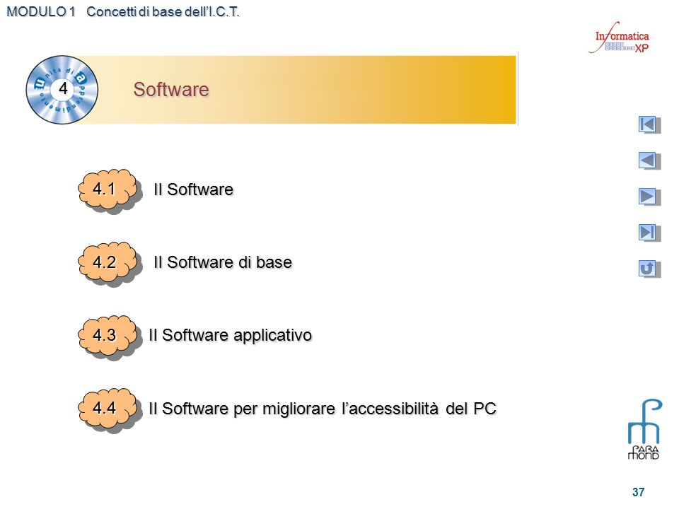 Software 4 4.1 Il Software 4.2 Il Software di base 4.3
