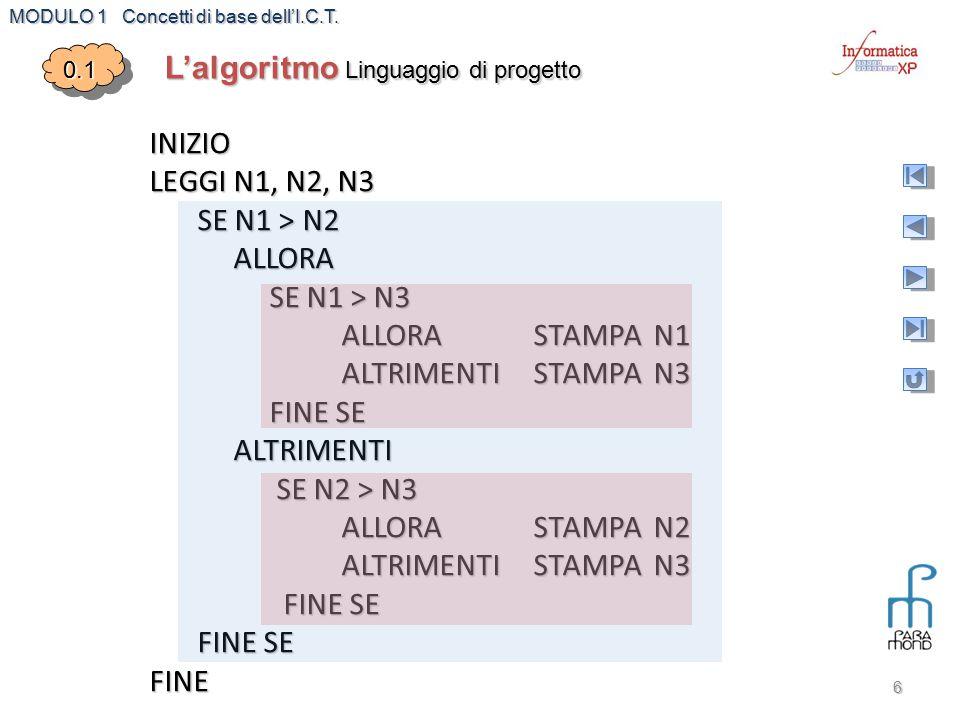 L'algoritmo Linguaggio di progetto