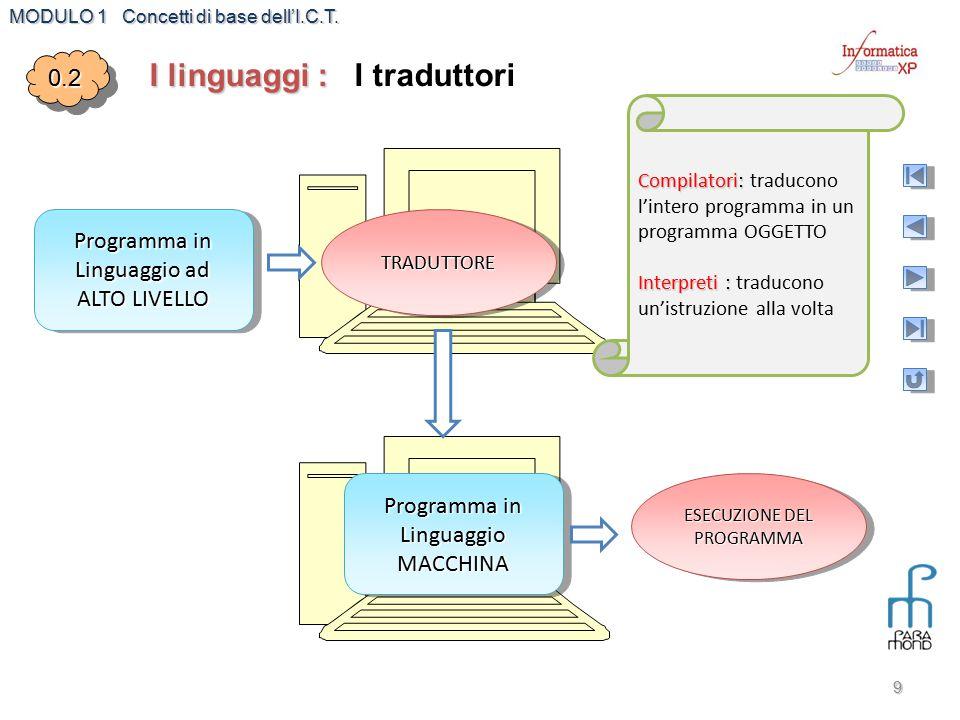 I linguaggi : I traduttori