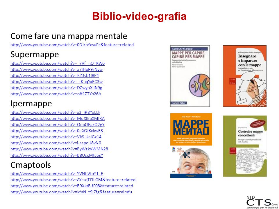 Biblio-video-grafia Come fare una mappa mentale Supermappe Ipermappe