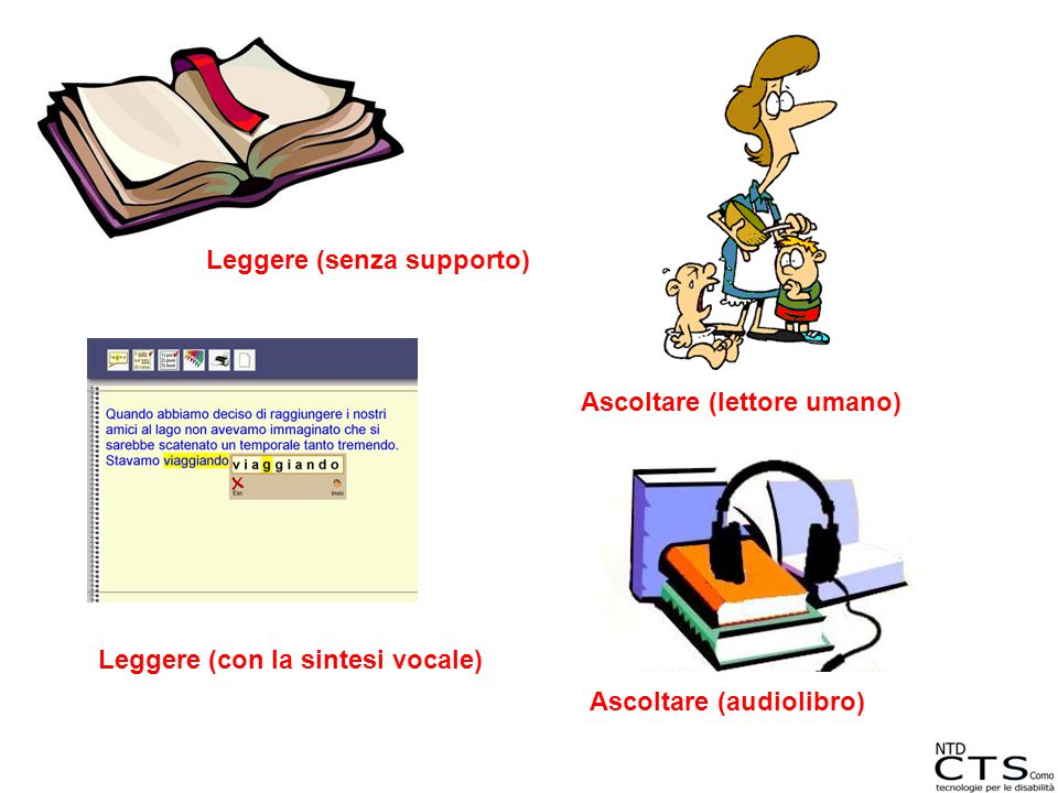 Leggere (senza supporto)