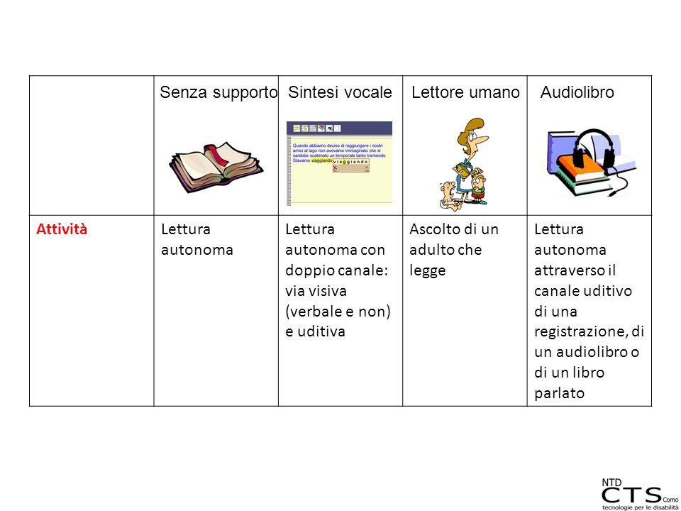 Attività Lettura autonoma. Lettura autonoma con doppio canale: via visiva (verbale e non) e uditiva.