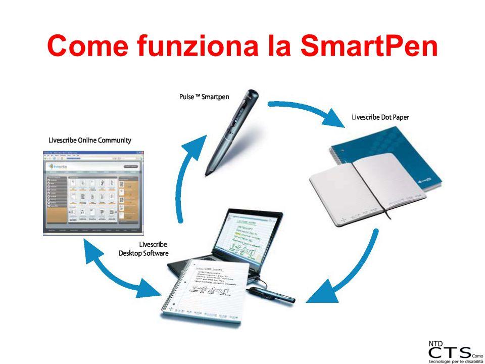 Come funziona la SmartPen
