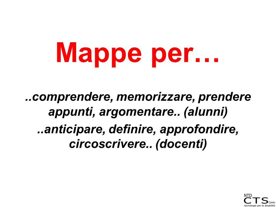 Mappe per… ..comprendere, memorizzare, prendere appunti, argomentare..