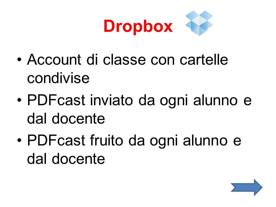 Dropbox Account di classe con cartelle condivise