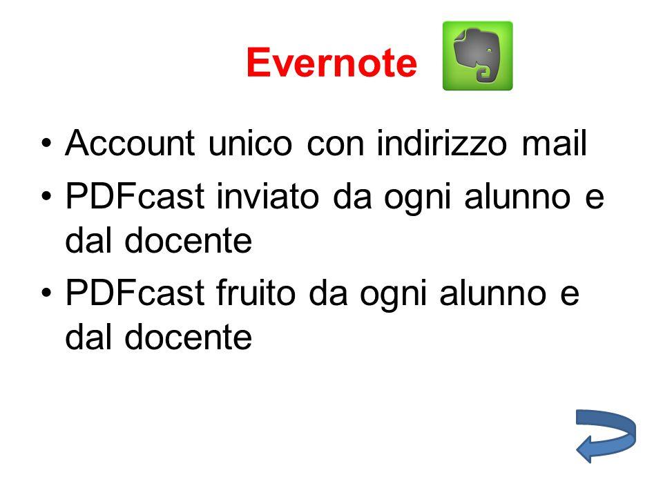 Evernote Account unico con indirizzo mail