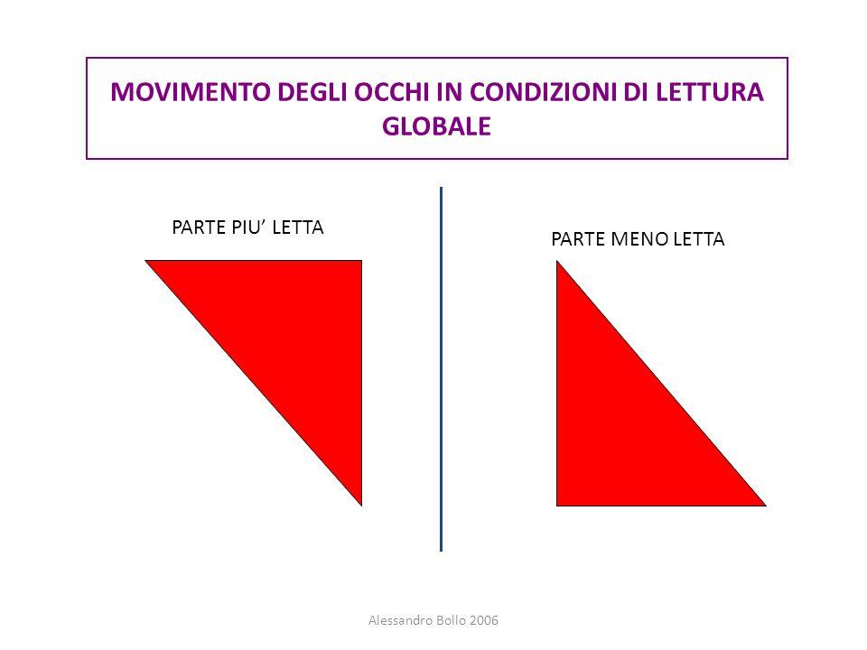 MOVIMENTO DEGLI OCCHI IN CONDIZIONI DI LETTURA GLOBALE