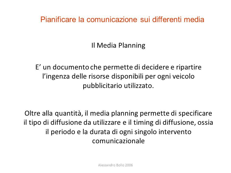 Pianificare la comunicazione sui differenti media