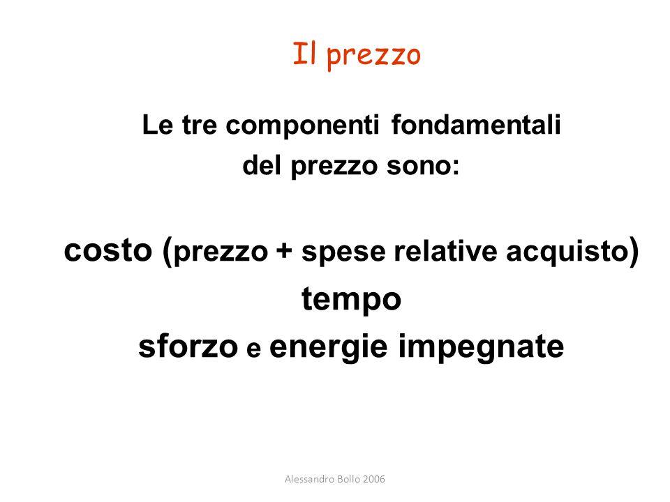 Le tre componenti fondamentali sforzo e energie impegnate
