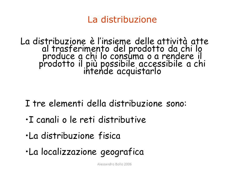 I tre elementi della distribuzione sono: