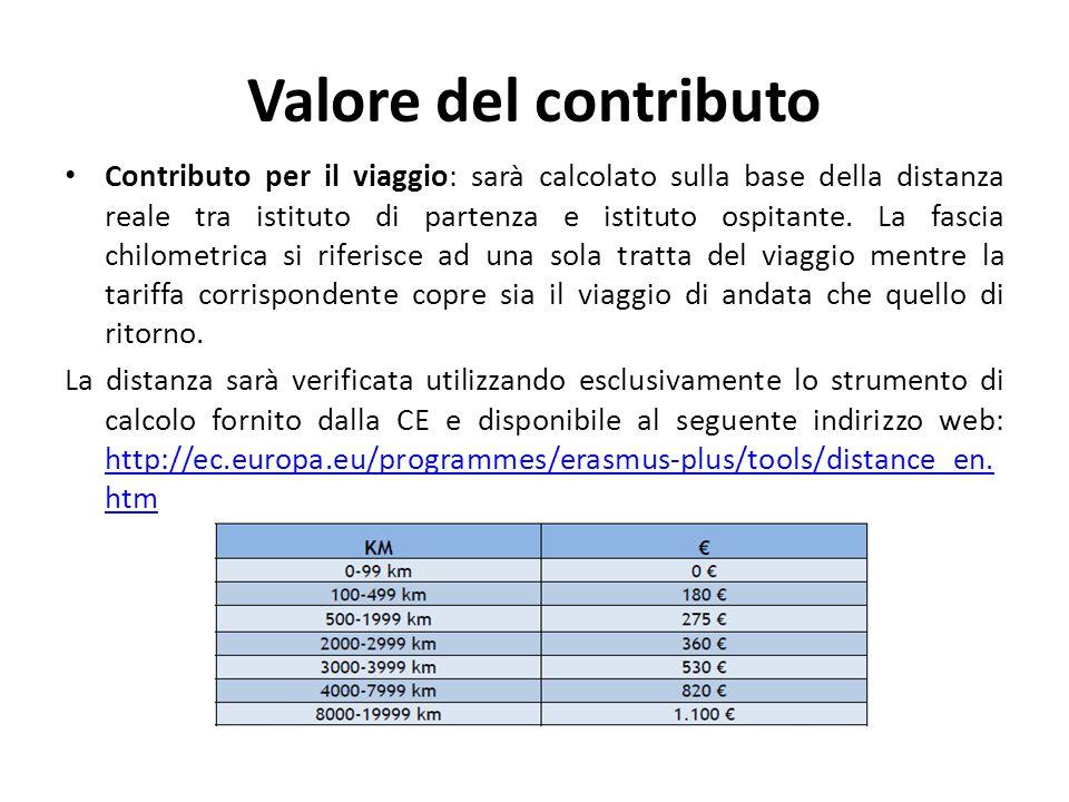 Valore del contributo