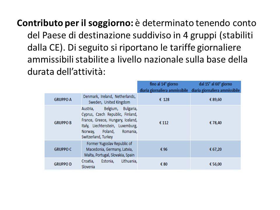 Contributo per il soggiorno: è determinato tenendo conto del Paese di destinazione suddiviso in 4 gruppi (stabiliti dalla CE).