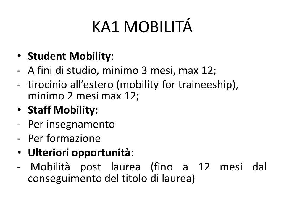 KA1 MOBILITÁ Student Mobility: