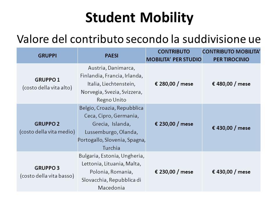 CONTRIBUTO MOBILITA' PER TIROCINIO CONTRIBUTO MOBILITA' PER STUDIO