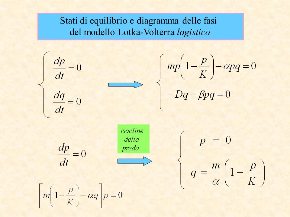 Stati di equilibrio e diagramma delle fasi
