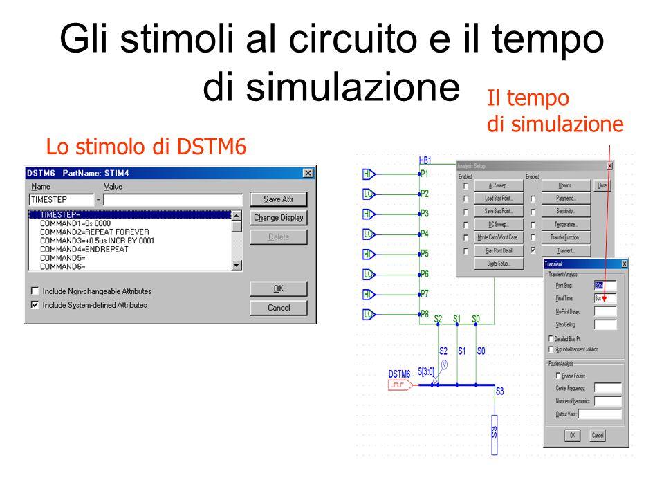 Gli stimoli al circuito e il tempo di simulazione