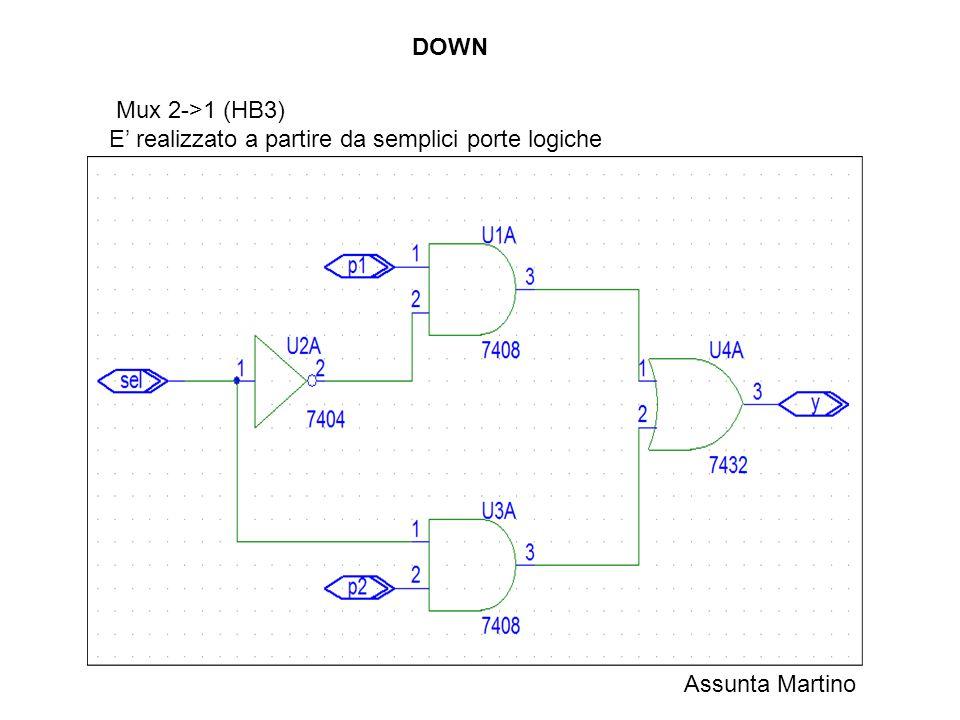 DOWN Mux 2->1 (HB3) E' realizzato a partire da semplici porte logiche Assunta Martino