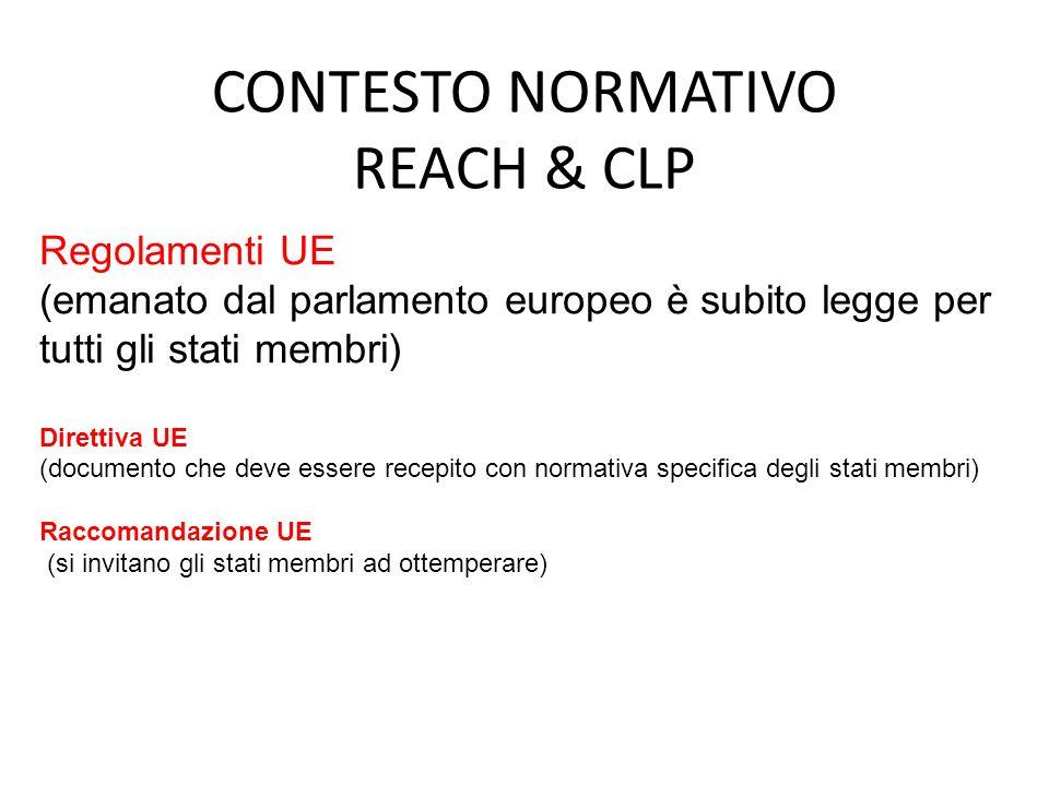 CONTESTO NORMATIVO REACH & CLP