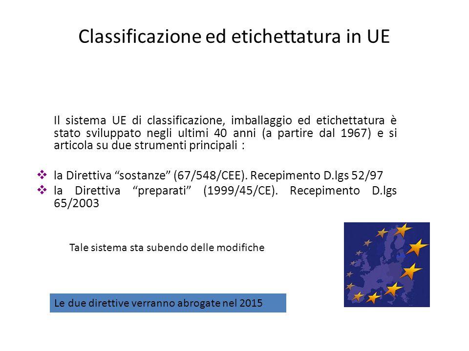 Classificazione ed etichettatura in UE