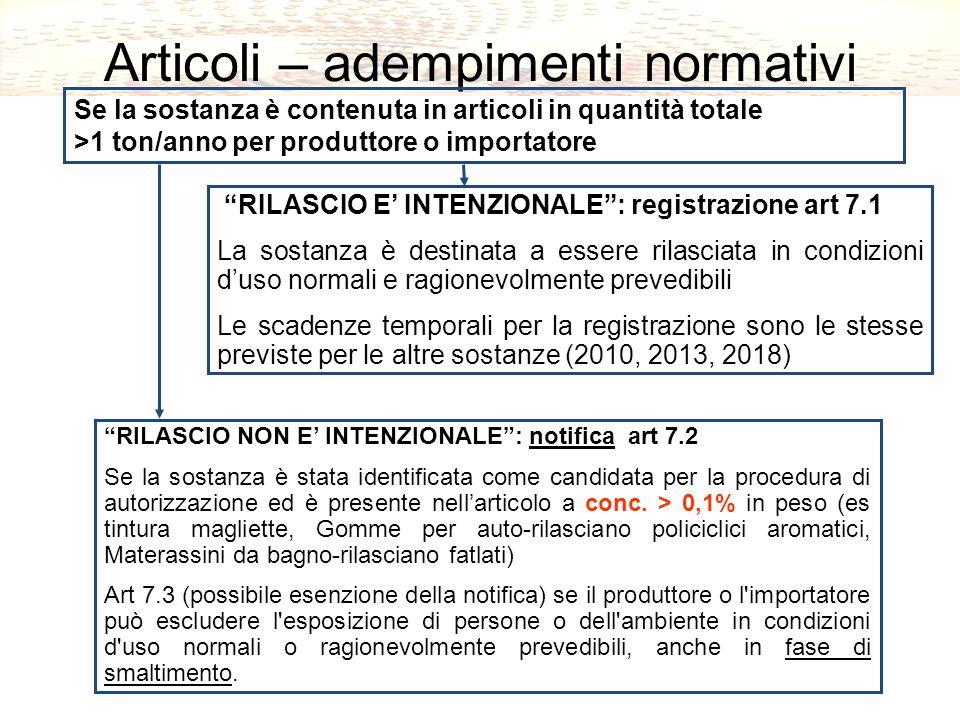 Articoli – adempimenti normativi