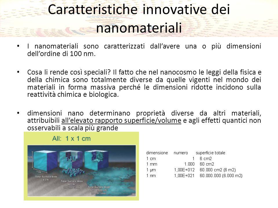 Caratteristiche innovative dei nanomateriali