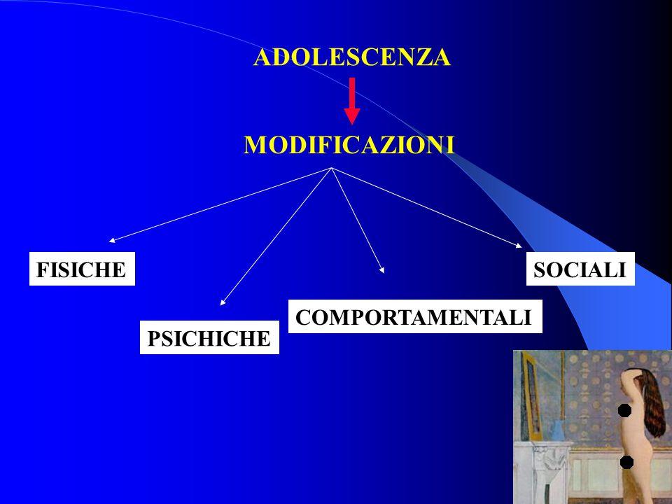 ADOLESCENZA MODIFICAZIONI FISICHE SOCIALI COMPORTAMENTALI PSICHICHE