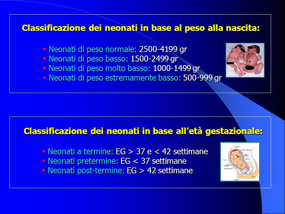 Classificazione dei neonati in base al peso alla nascita: