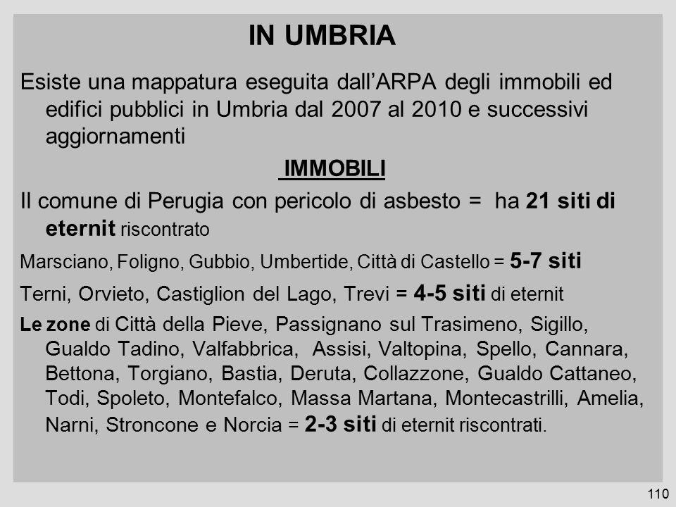 IN UMBRIA Esiste una mappatura eseguita dall'ARPA degli immobili ed edifici pubblici in Umbria dal 2007 al 2010 e successivi aggiornamenti.