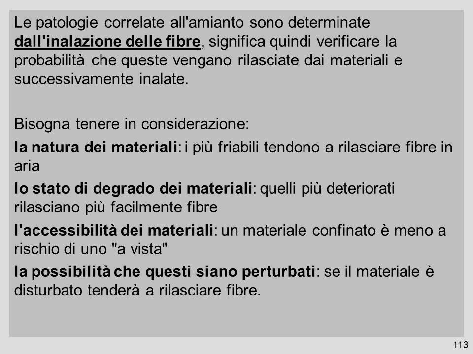 Le patologie correlate all amianto sono determinate dall inalazione delle fibre, significa quindi verificare la probabilità che queste vengano rilasciate dai materiali e successivamente inalate.