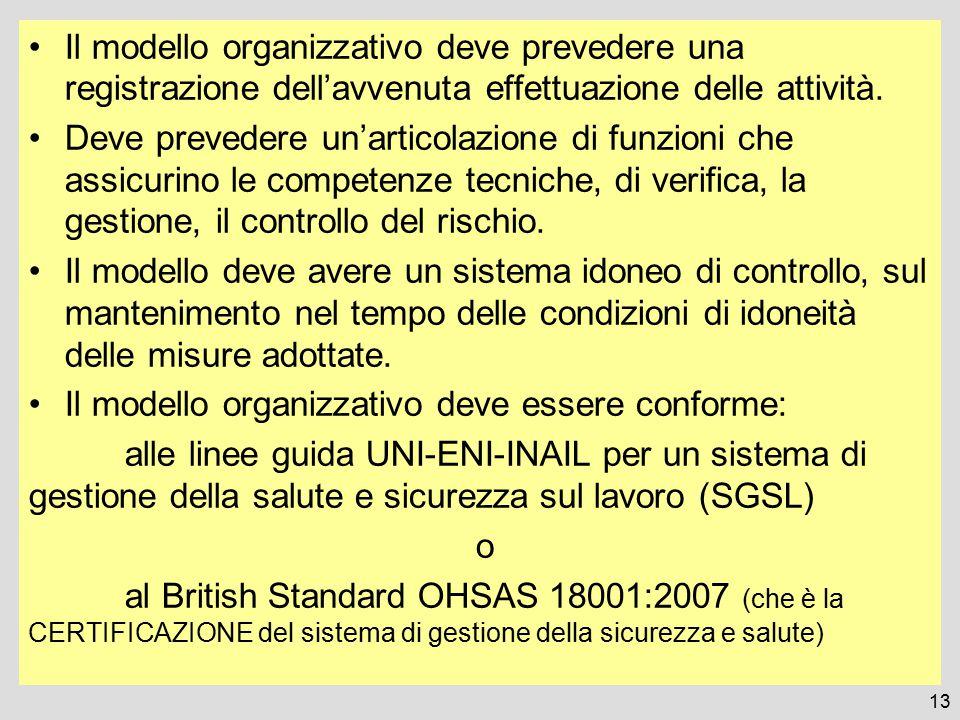 Il modello organizzativo deve prevedere una registrazione dell'avvenuta effettuazione delle attività.