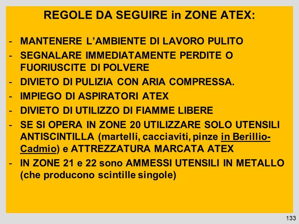 REGOLE DA SEGUIRE in ZONE ATEX: