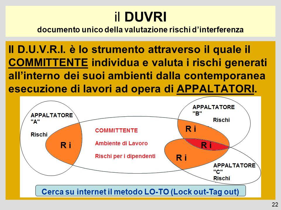 il DUVRI documento unico della valutazione rischi d'interferenza
